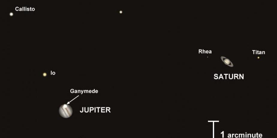 Esta noche se alinearán los planetas Júpiter y Saturno
