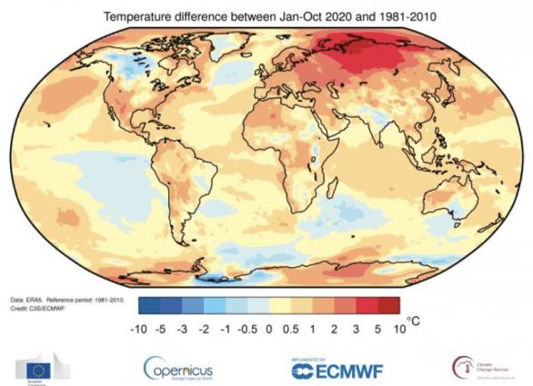 El 2020 está en camino de ser uno de los tres años más cálidos registrados