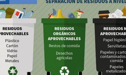 Lo que usted debe saber del código de colores de separación de residuos