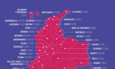 Colombia supera los 3,5 millones de vacunas aplicadas